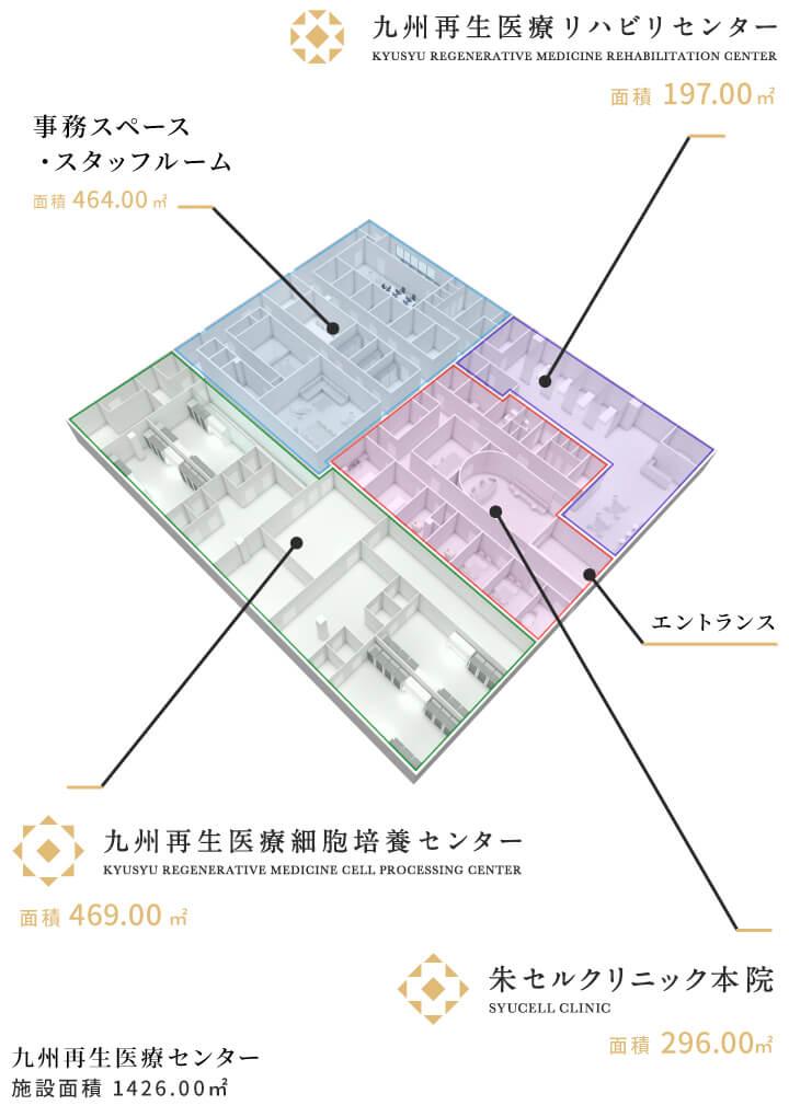 九州再生医療センター フロアマップ